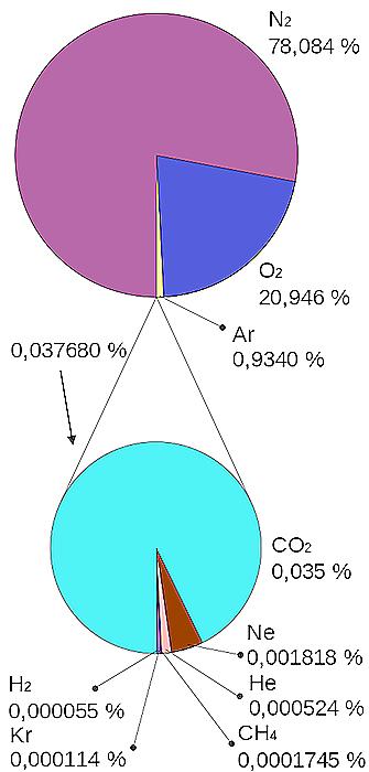 definizione di datazione di argon di potassio