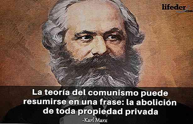 Le 100 Migliori Frasi Di Karl Marx Thpanorama Diventa